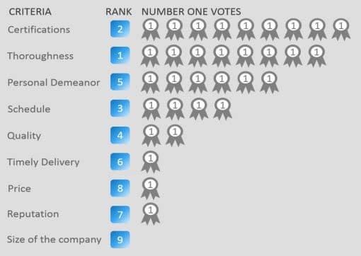 homehubzone realtor rankings