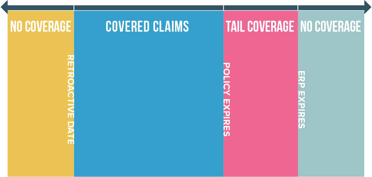 home inspector tail coverage