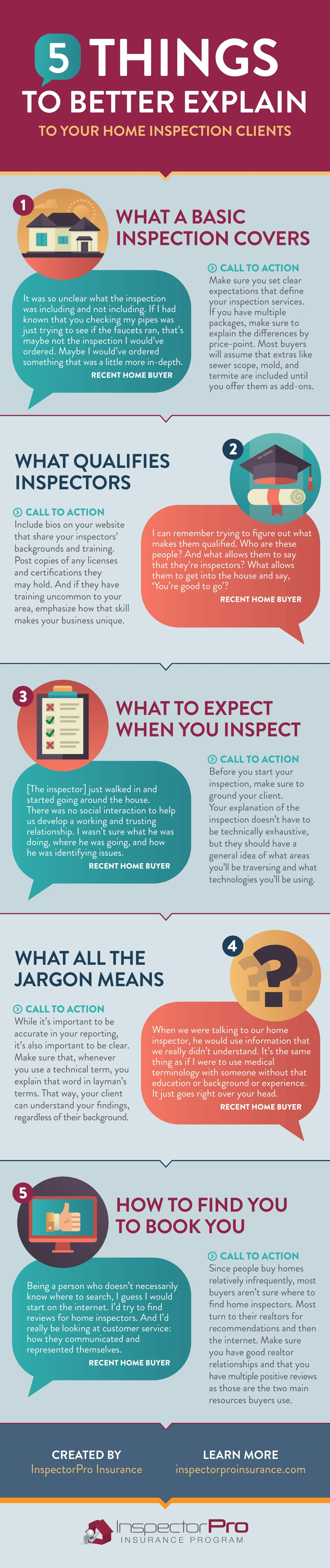 home inspection clients