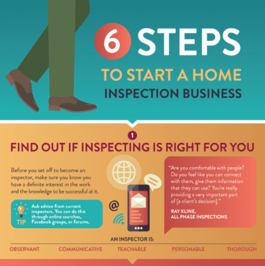 6 steps to start a home inspection business