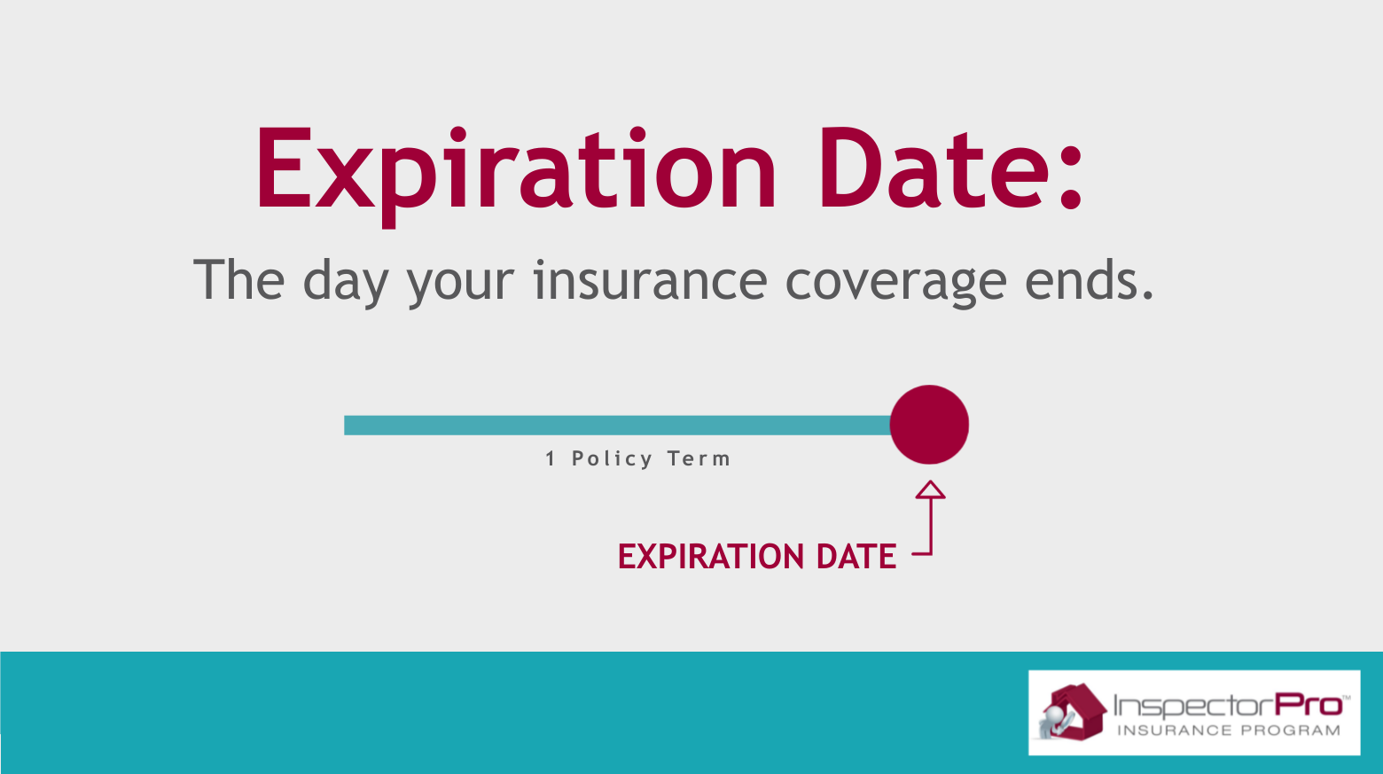 home inspection insurance expiration date