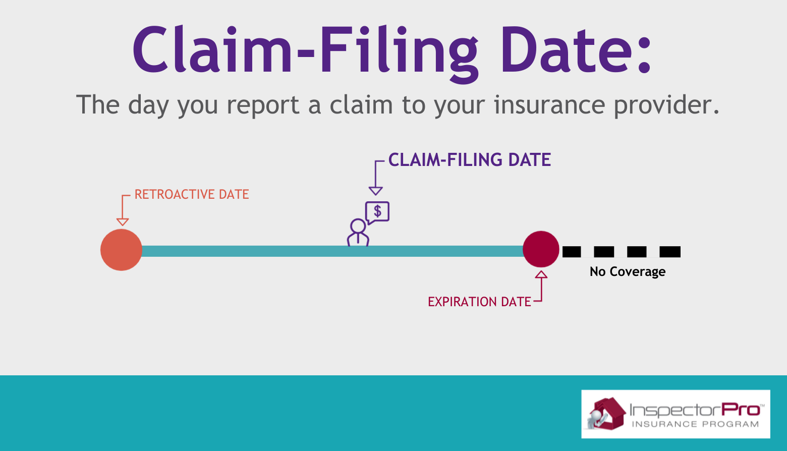 claim-filing date home inspection insurance