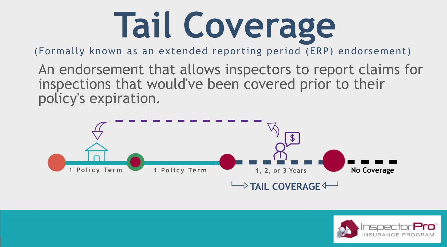 tail home inspection coverage